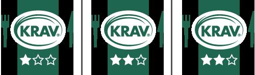 KRAVs nya märkning för restauranger